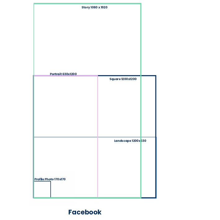 Facebook Photo size guide