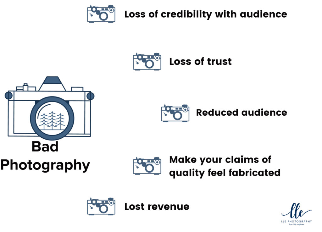 why bad photography could be losing you business infographic